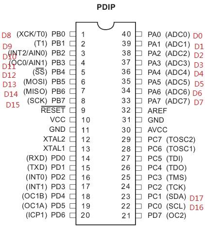 Atmega16L引脚图.jpg