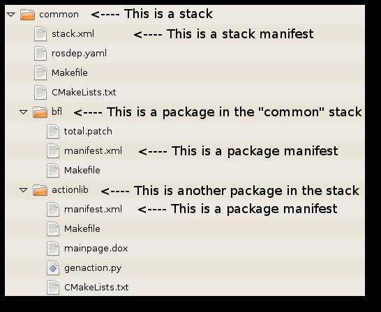filesystem_layout.png