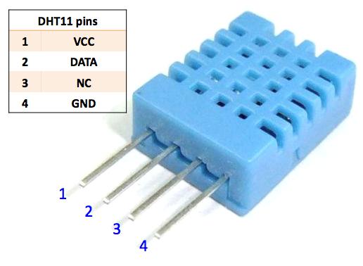 DHT11_Pins